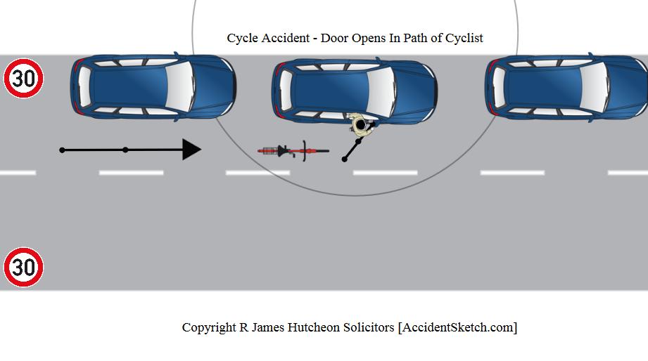 Cycle Accident - Car DOOR open